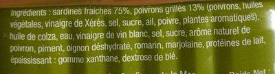 Sardines aux poivrons grillés - Ingrédients