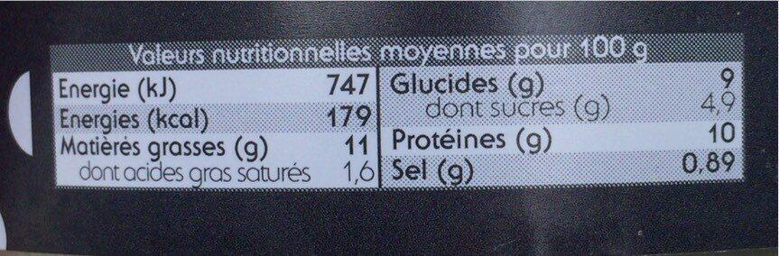Tapas de calamars - Informations nutritionnelles - fr