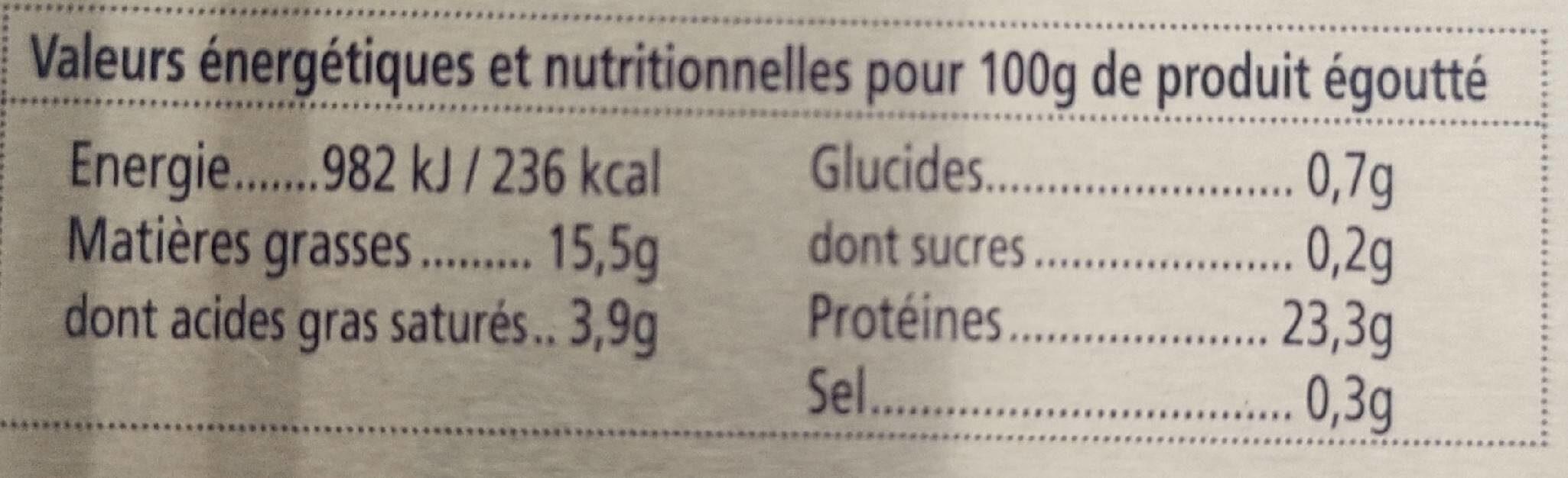 """Sardines Millésimées 2015 """"Le premier voyage de Capucine"""" - Informations nutritionnelles - fr"""