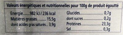 Sardines de saint-gilles-croix-de-vie millésime 2015 - Informations nutritionnelles - fr