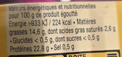 Sardines à l'huile de colza - Informations nutritionnelles - fr