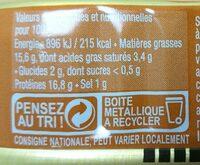 Sardines à l'huile de colza et poivrons grillés - Informations nutritionnelles - fr