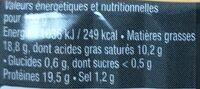 Sardines à poêler au curry de Madras - Informations nutritionnelles - fr