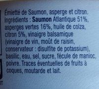 Émietté de saumon asperge et citron - Ingrédients - fr
