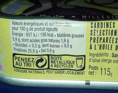 Sardines millésime 2016 - Ingrédients - fr