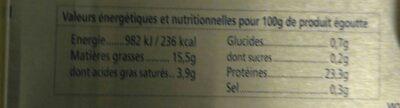 Sardines millésime 2016 - Informations nutritionnelles
