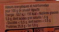 Sardine Millésimèes 2017 - Informations nutritionnelles - fr