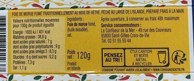 Foie de morue fumé - Informations nutritionnelles - fr