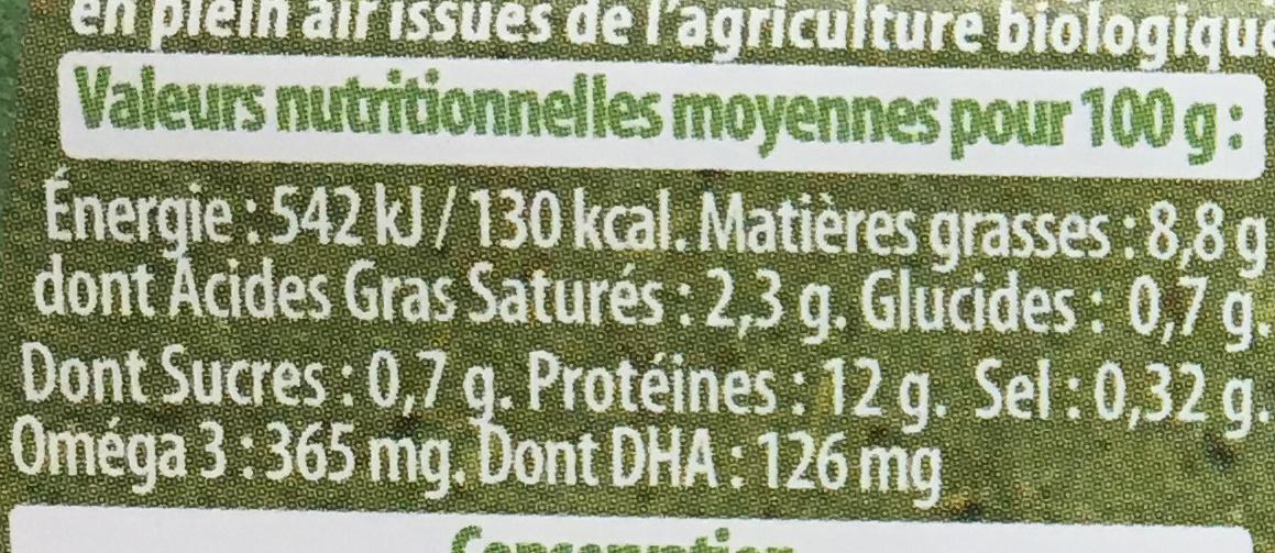 Gros oeufs bio - Voedingswaarden - fr