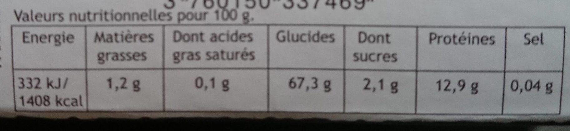 Crozet aux cèpes - Informations nutritionnelles
