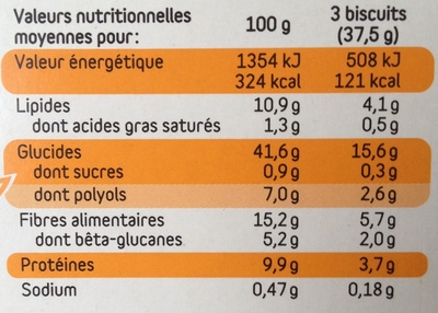 Biscuits aux éclats de noisettes - Nutrition facts