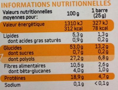 Barres de son d'avoine chocolat noisette - Información nutricional