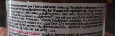 Pâte à tartiner dukanella - Voedingswaarden - fr