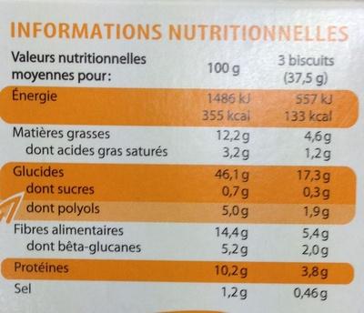 Biscuits aux pépites de chocolat - Información nutricional