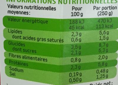 Konjac Box recette Bolognaise - Valori nutrizionali - fr