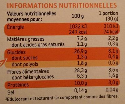 Pépites de son d'avoine saveur Noix de Coco Dukan - Nutrition facts