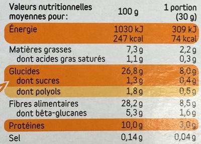 Pépites saveur caramel - Informations nutritionnelles - fr