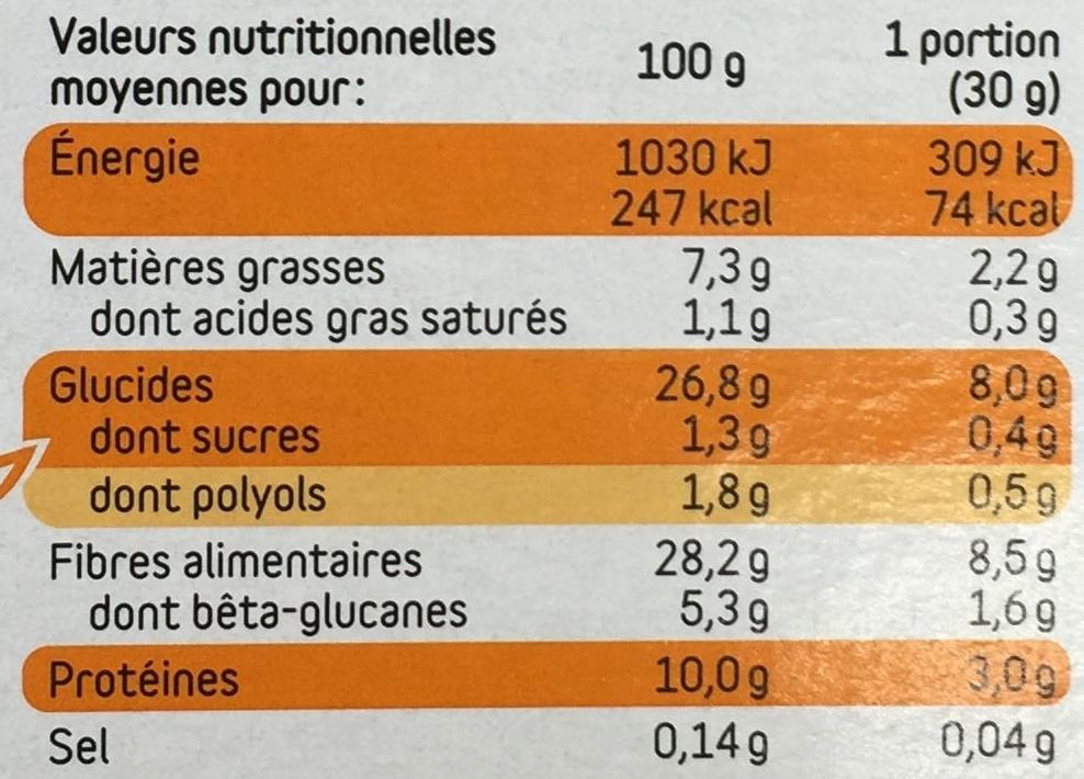 Pépites saveur caramel - Informations nutritionnelles