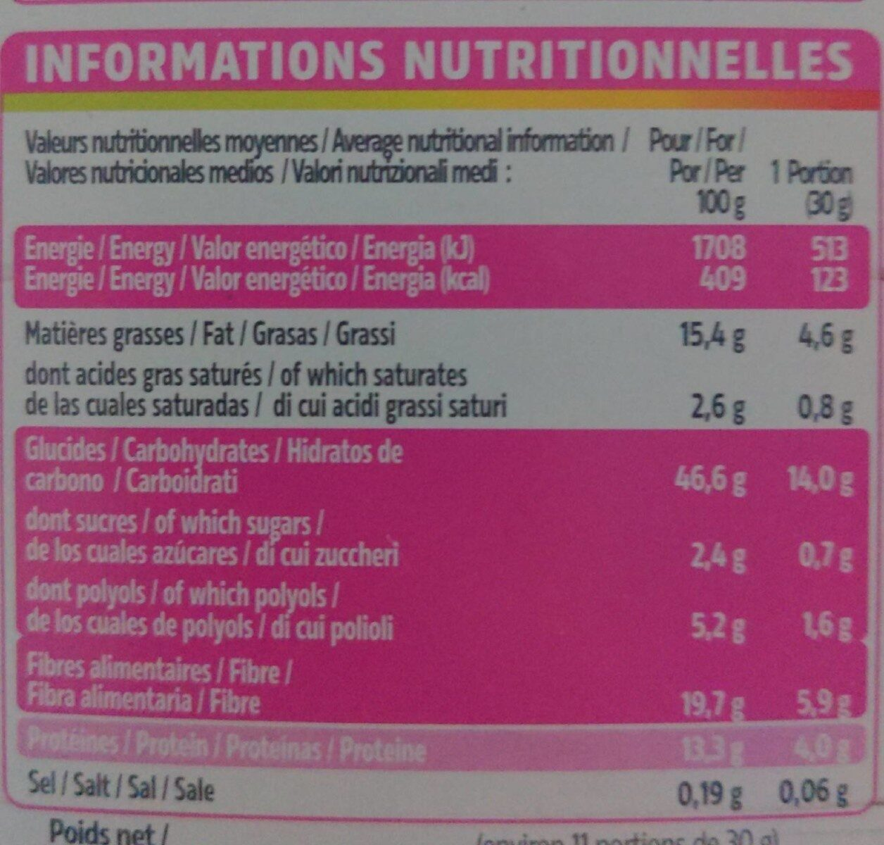 DUKAN - Voedingswaarden - fr