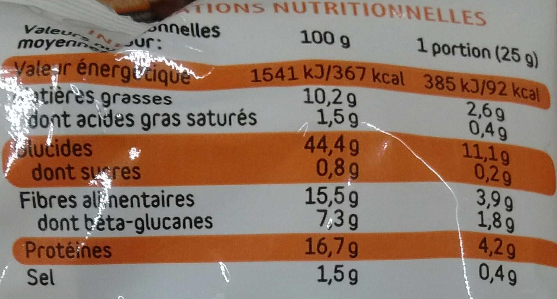 Crackers façon bretzels - Informations nutritionnelles