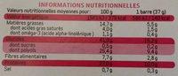Barres au chocolat et graines de chia - Nutrition facts