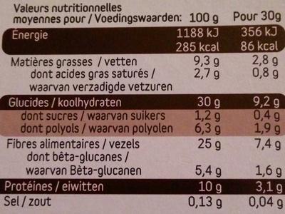 Pépites aux éclats de chocolat - Informations nutritionnelles