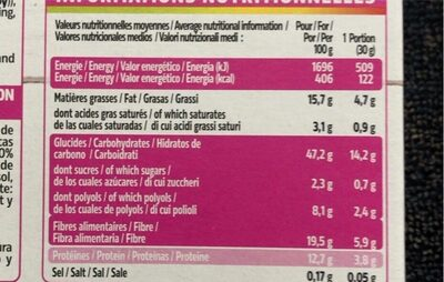 Pépites aux éclats de chocolat - Nutrition facts - fr
