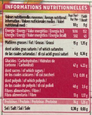 Mini sablés aux pepites de chocolat - Informations nutritionnelles
