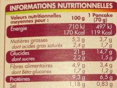 Galettes au son d'avoine et pépites de chocolat - Informations nutritionnelles
