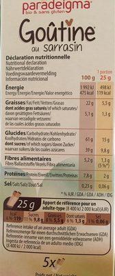 Gourmandise au sarrasin - Nutrition facts