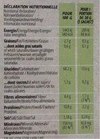 Galette Sarrasine - Informations nutritionnelles - fr