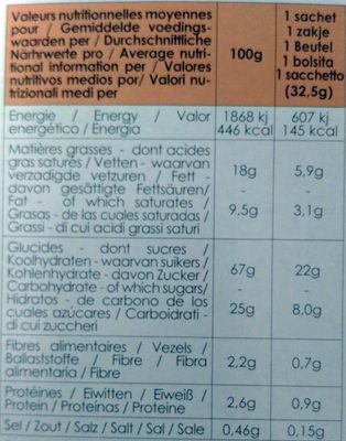 Sablés aux pépites de chocolat - Voedingswaarden - fr