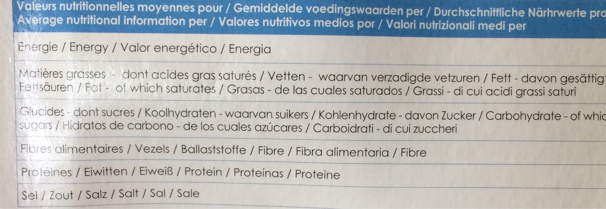 Pate feuilletee - Voedingswaarden - fr