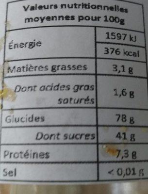 Préparation pour muffins chocolat blanc et pain d épices - Nutrition facts
