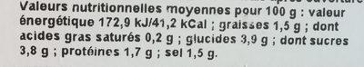 Sauce tomates aux poivrons  - Nutrition facts