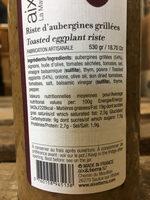 Riste d'aubergines grillées - Nutrition facts
