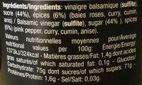 caramel aux épices - Ingredients
