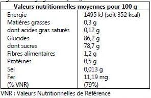 Gingembre confit des montagne du Fugian - Informations nutritionnelles - fr