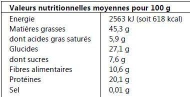 Pistaches décortiquées - Nutrition facts - fr