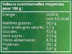 Arachides en coques grillées - Informations nutritionnelles - fr