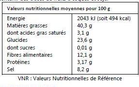 Olives séchées - Nutrition facts - fr