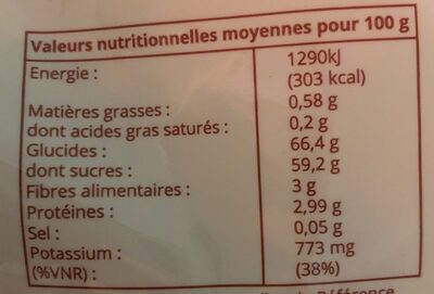 Raisins sultamine - Nutrition facts - fr
