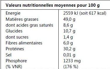 Graines de courge - Nutrition facts - fr