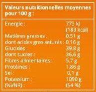Pâte d'abricots de Turquie - Informations nutritionnelles - fr