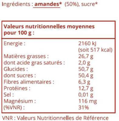 Amande Pralinees - Ingrédients