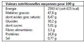 Noix de cajou grillées salées - Informations nutritionnelles - fr