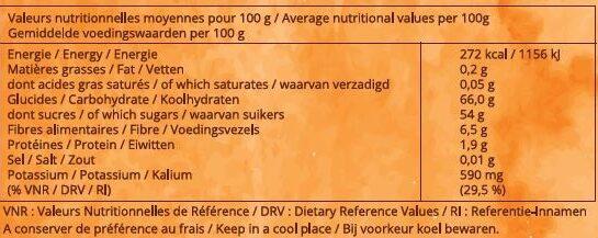 Dattes fraîches Mazafati - Informations nutritionnelles