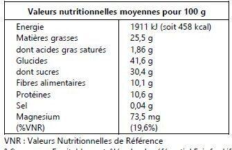 Mélange du randonneur - Informations nutritionnelles - fr
