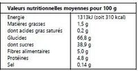 Mélange fruits rouges - Nutrition facts - fr