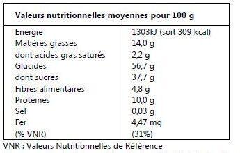 Mélange Oriental - Informations nutritionnelles - fr